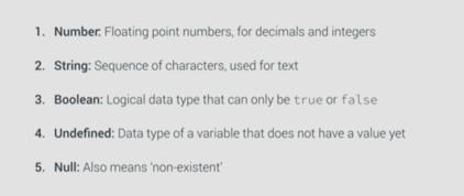 JavaScript-ex-var-3