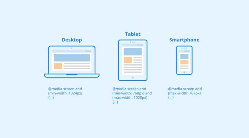MediaQuery-la-gi-va-cach-su-dung-trong-Responsive-Web-Design